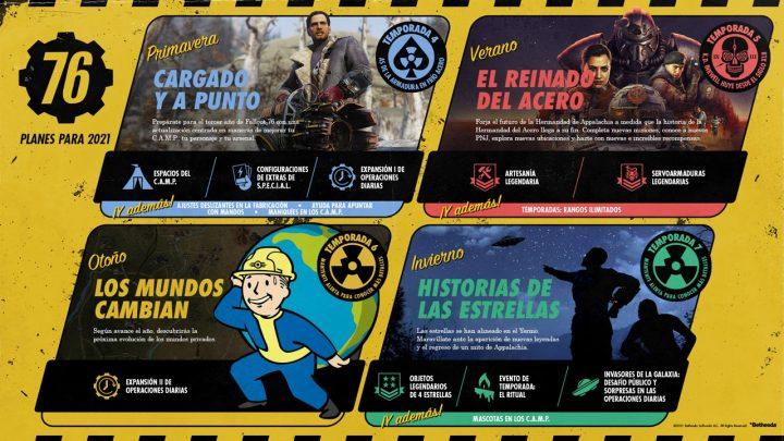 Fallout 76 recibe nuevo contenido este 2021